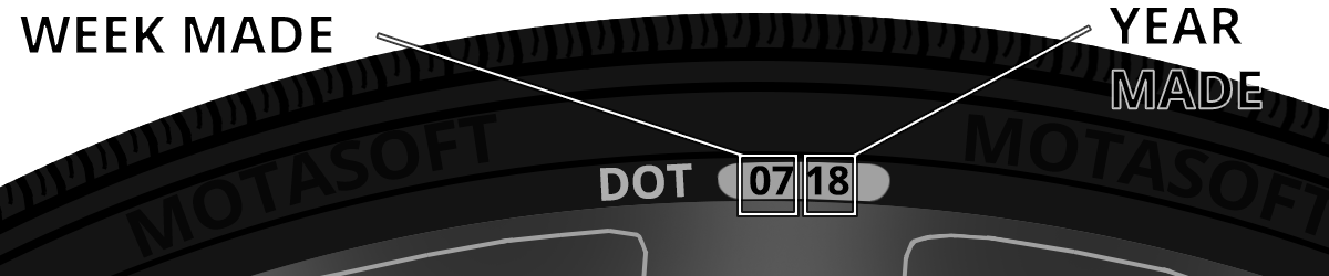 Tyre dot markings - Tyres Biddulph Moor | Stoke on Trent